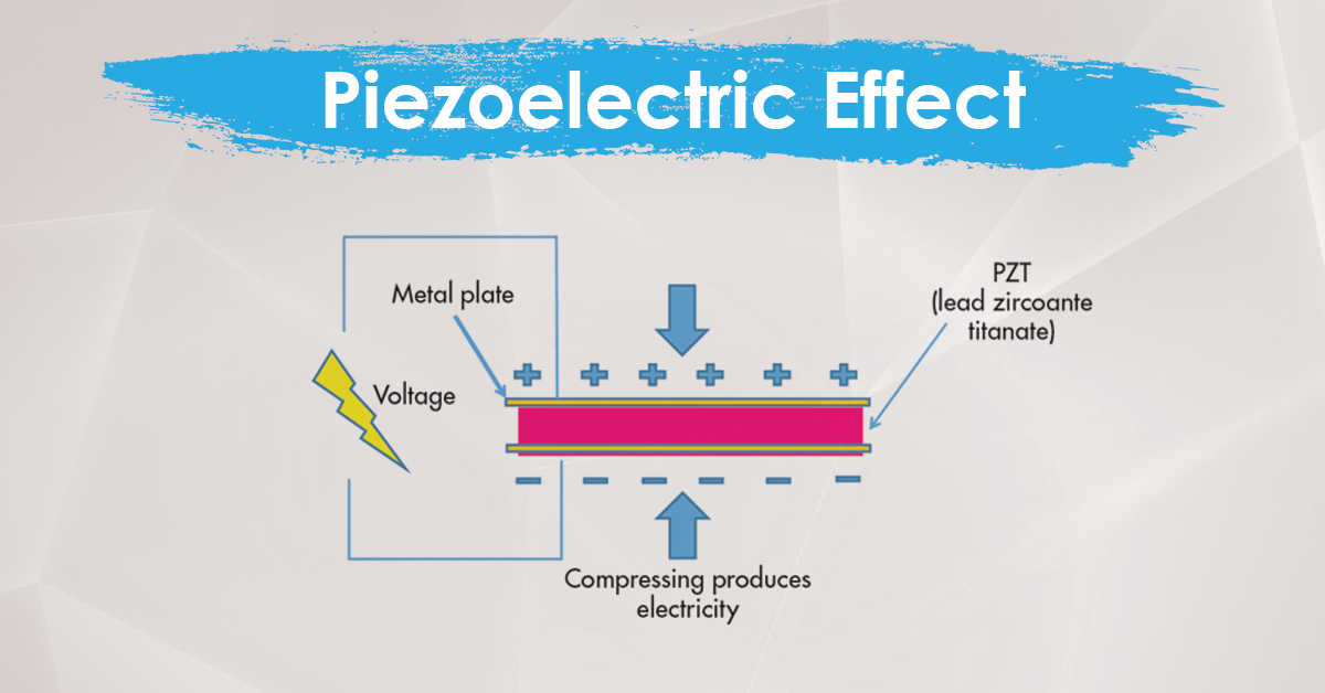 Piezoelectricity