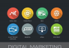 Opting Digital Marketing as one of your Electives